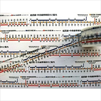 【TA】マスキングテープ 中央・総武線路線図