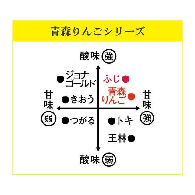 <2020夏ギフト> ストレート果汁100%ジュース 3種 15本セット 送料無料【2020SG】