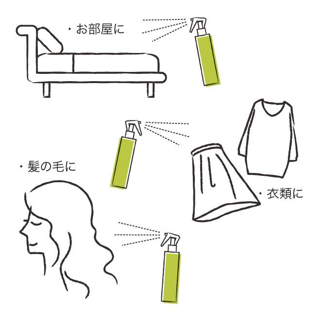 ≪気になるニオイに≫アロマシュッシュ柚子200ml◆髪・体にも使える◆