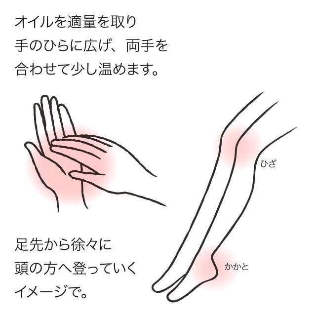 柚子ギフトセット(柚子ボディオイルと柚子バスソルト)